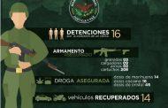 AUTORIDADES DETIENEN A 61 PERSONAS POR LA PRESUNTA COMISIÓN DE UN DELITO Y ASEGURAN 332 DOSIS DE DROGA