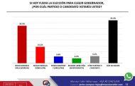 Militancia de Morena ya decidió que David Monreal Ávila sea su candidato a gobernador